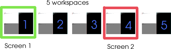 virtual workspaces